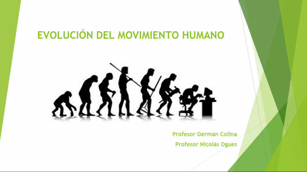 Human movement pattern