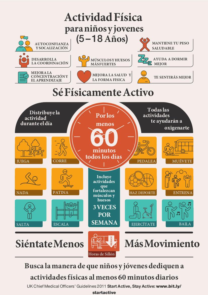 60 minutos al día para niños físicamente activos