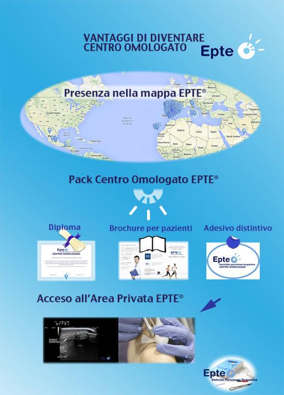 Corso di formazione in elettrolisi: vantaggi di EPTE
