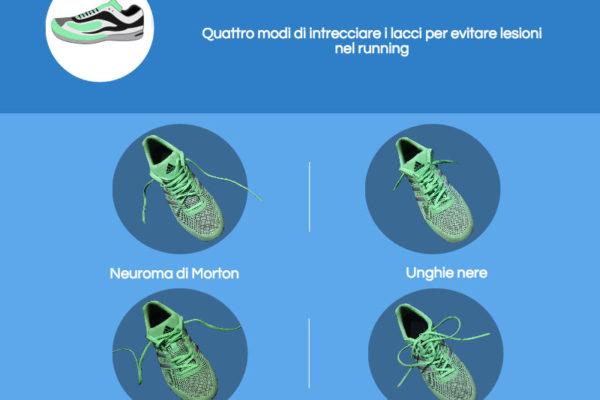 allacciare-scarpe-running-prevenzione-lesioni
