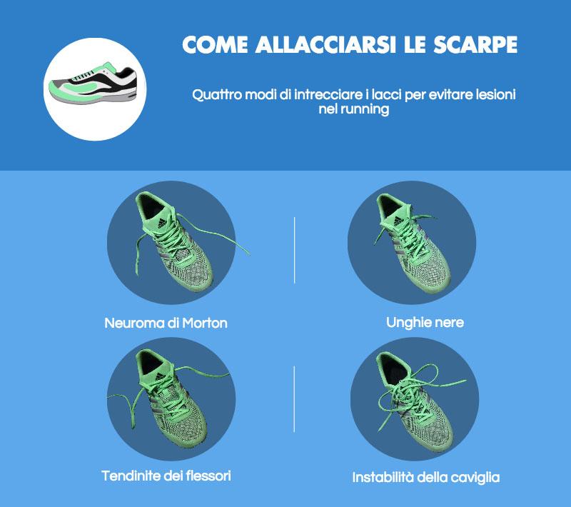 Sistemare i lacci delle scarpe per evitare lesioni durante il running