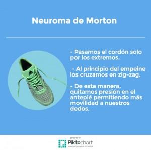 Como ponerse los cordones de las zapatillas si se padece Neuroma de Morton