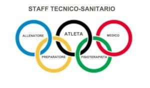 staff olimpico atleta fisioterapista